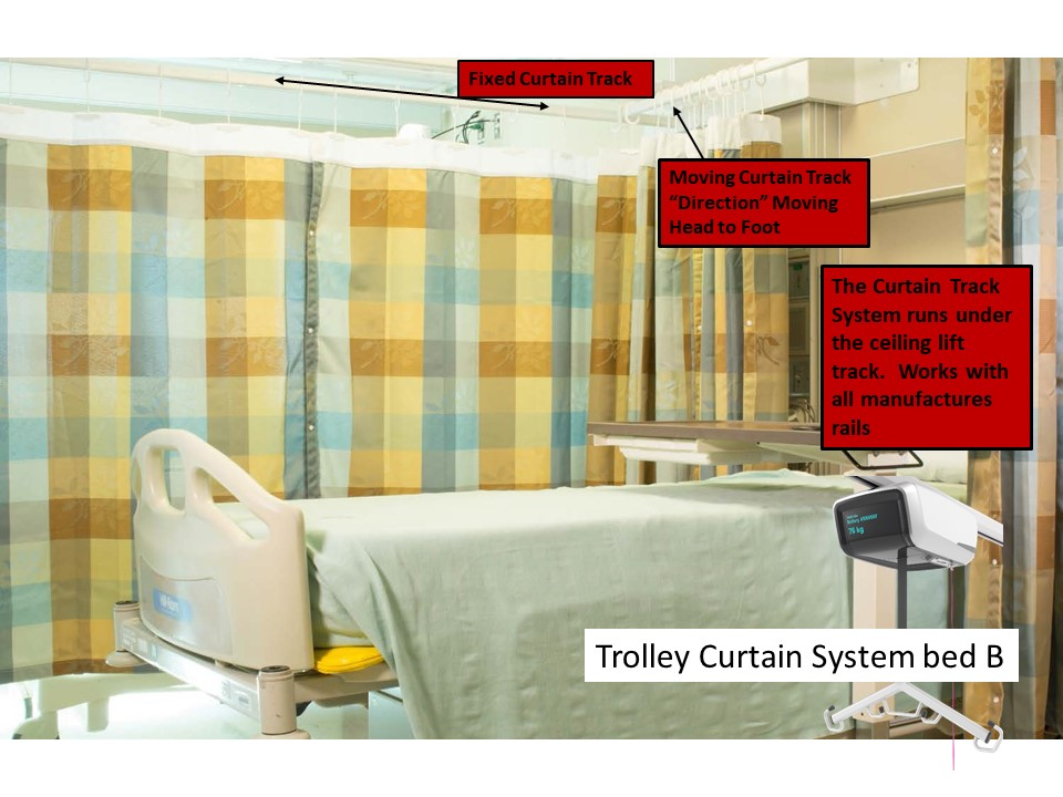 Trolley Curtain System bed B
