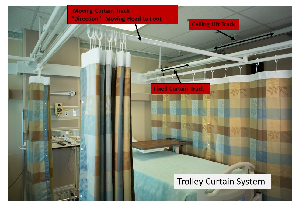 Trolley Curtain System